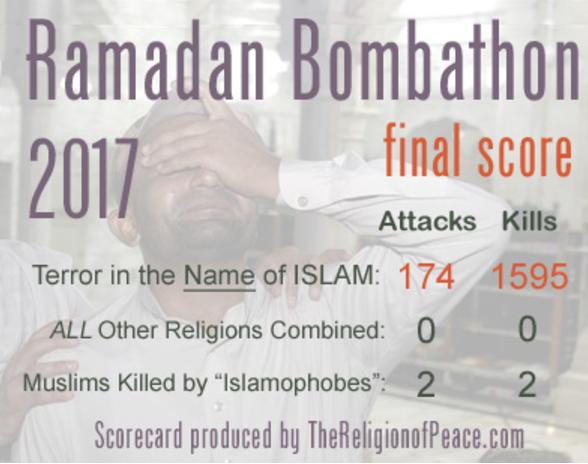 Ramadan Bombathon round up 2017