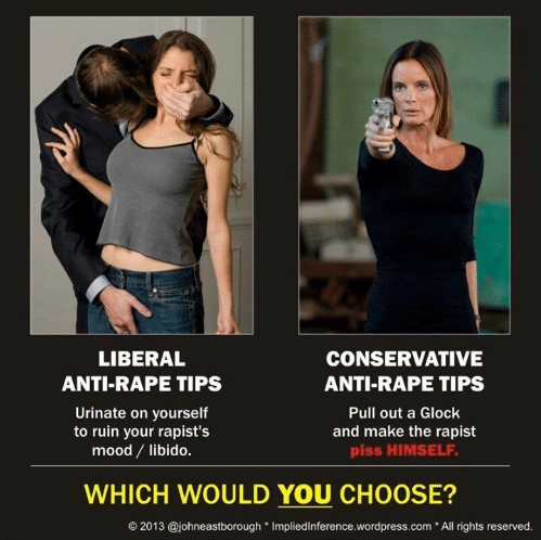 Conservative vs. liberal anti-rape tips